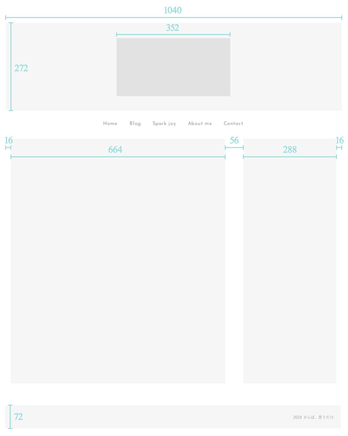 ブログサイズ表