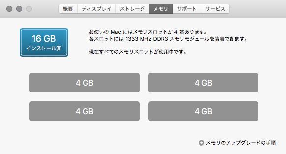 iMac2011のメモリ画面
