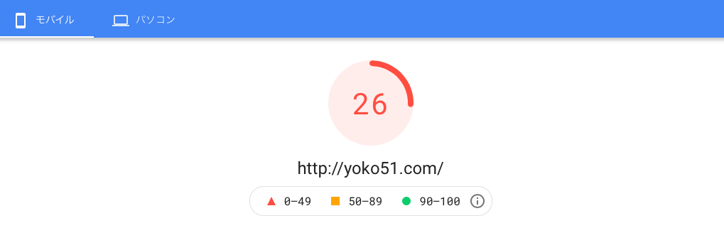 PageSpeed Insightsモバイルの結果